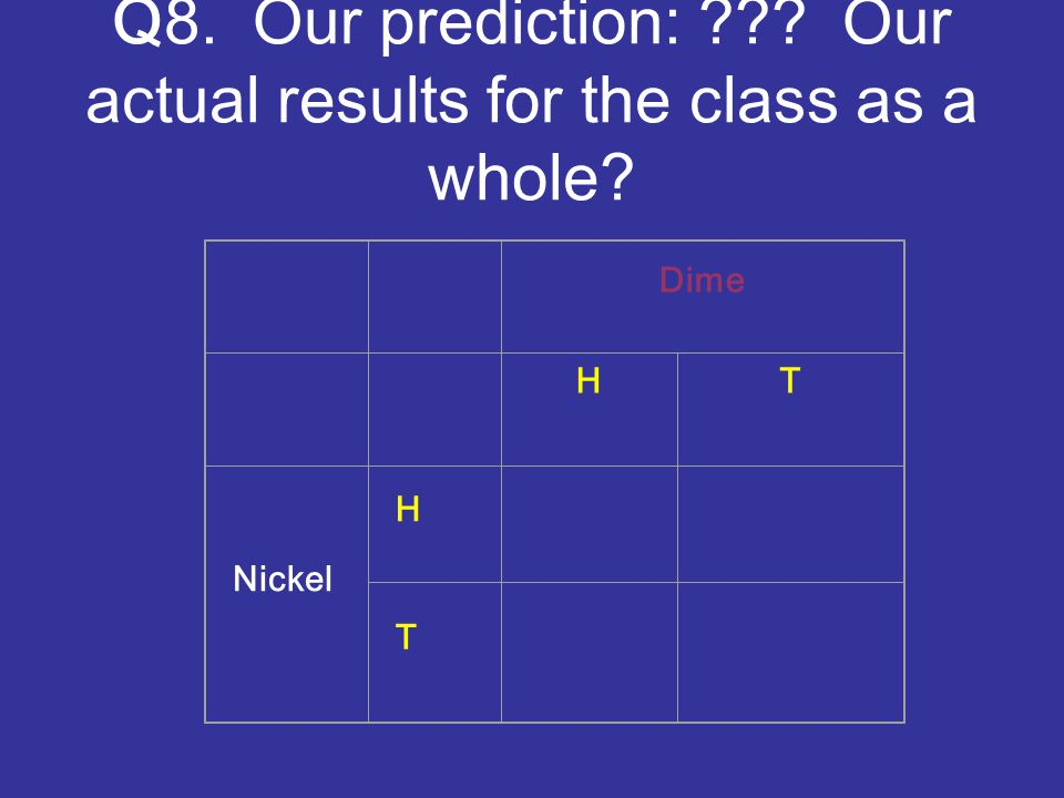 Q8. Our prediction: ??? Our actual results for the class as a whole? Dime HT Nickel H T