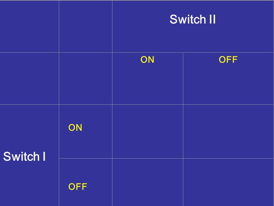 Switch II ONOFF Switch I ON OFF