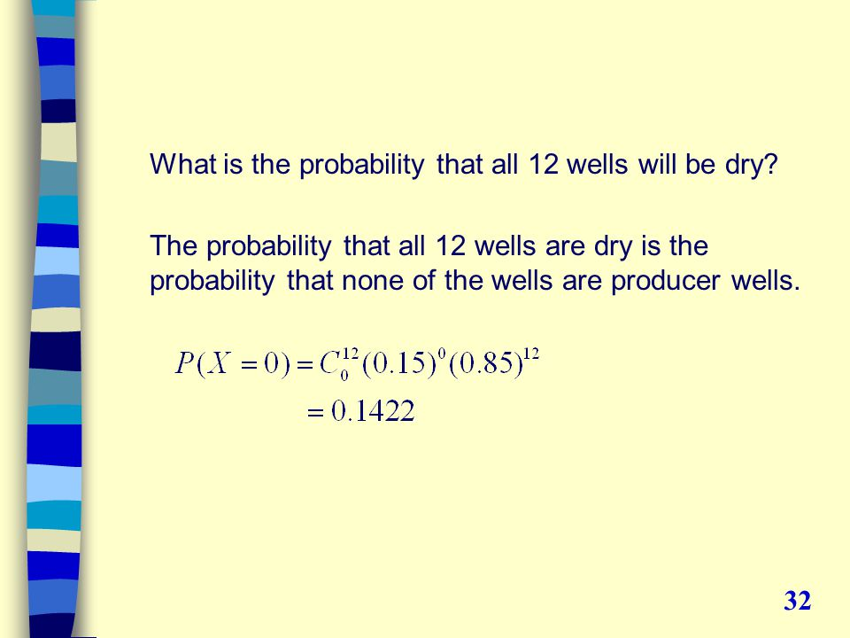 What is the probability that all 12 wells will be dry.