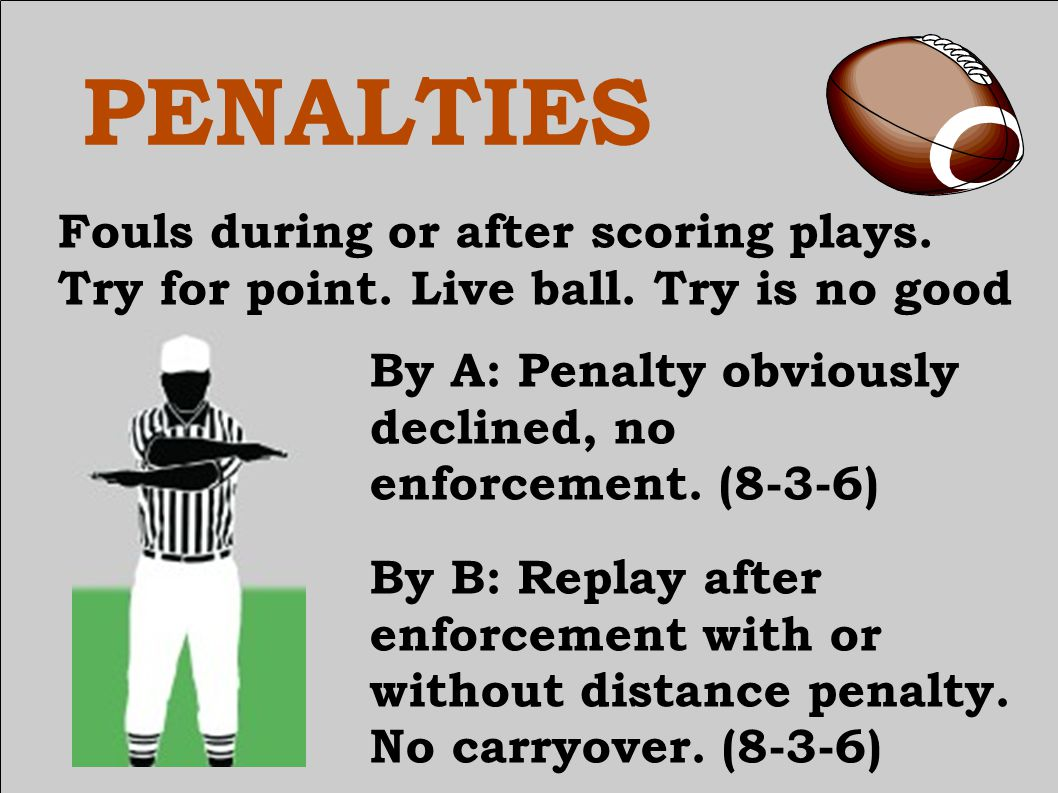 PENALTIES Fouls during or after scoring plays. Try for point.