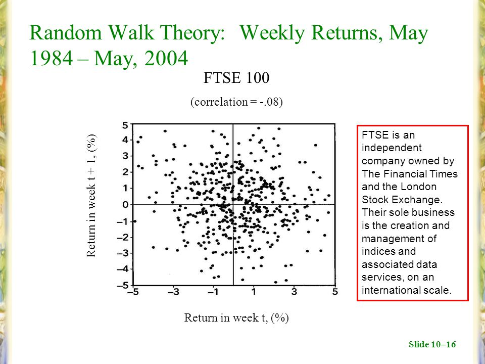 Slide 10–16 Random Walk Theory: Weekly Returns, May 1984 – May, 2004 Return in week t + 1, (%) Return in week t, (%) FTSE 100 (correlation = -.08) FTSE is an independent company owned by The Financial Times and the London Stock Exchange.