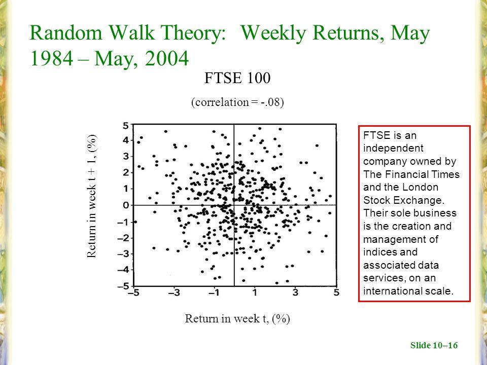 Slide 10–16 Random Walk Theory: Weekly Returns, May 1984 – May, 2004 Return in week t + 1, (%) Return in week t, (%) FTSE 100 (correlation = -.08) FTS