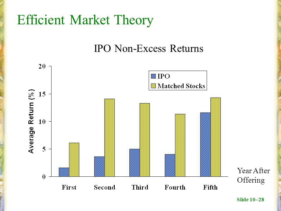 Slide 10–28 Efficient Market Theory IPO Non-Excess Returns Year After Offering
