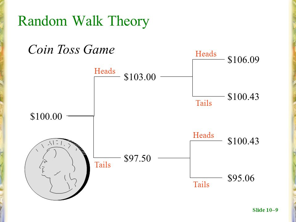 Slide 10–9 Random Walk Theory $103.00 $100.00 $106.09 $100.43 $97.50 $100.43 $95.06 Coin Toss Game Heads Tails
