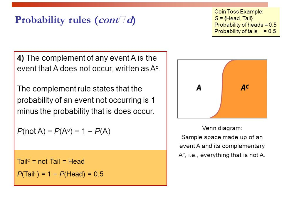 Coin Toss Example: S = {Head, Tail} Probability of heads = 0.5 Probability of tails = 0.5 4) The complement of any event A is the event that A does no