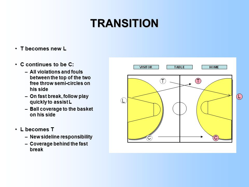 TRANSITION T becomes new LT becomes new L C continues to be C:C continues to be C: –All violations and fouls between the top of the two free throw semi-circles on his side –On fast break, follow play quickly to assist L –Ball coverage to the basket on his side L becomes TL becomes T –New sideline responsibility –Coverage behind the fast break T L C T C L