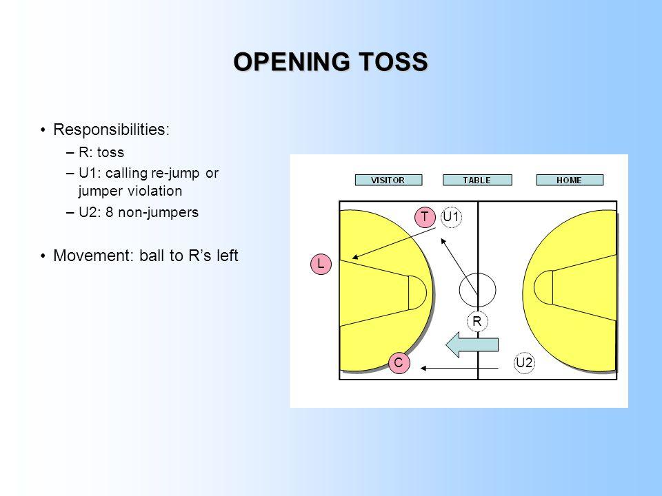 OPENING TOSS Responsibilities: –R: toss –U1: calling re-jump or jumper violation –U2: 8 non-jumpers Movement: ball to R's left U1 R U2C T L