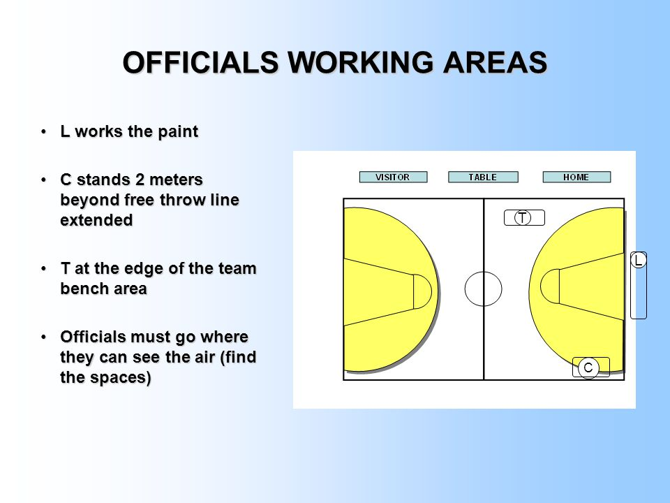 OFFICIALS WORKING AREAS L works the paintL works the paint C stands 2 meters beyond free throw line extendedC stands 2 meters beyond free throw line extended T at the edge of the team bench areaT at the edge of the team bench area Officials must go where they can see the air (find the spaces)Officials must go where they can see the air (find the spaces) L T C