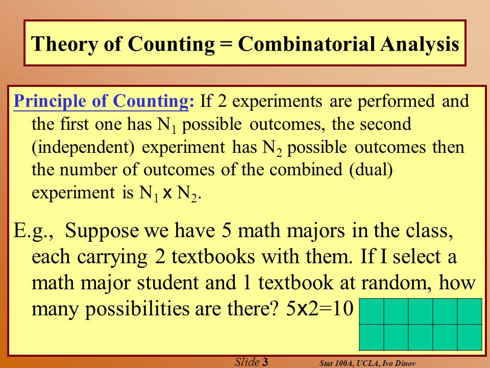 Stat 100A, UCLA, Ivo Dinov Slide 3 Principle of Counting: If 2 experiments are performed and the first one has N 1 possible outcomes, the second (independent) experiment has N 2 possible outcomes then the number of outcomes of the combined (dual) experiment is N 1 x N 2.