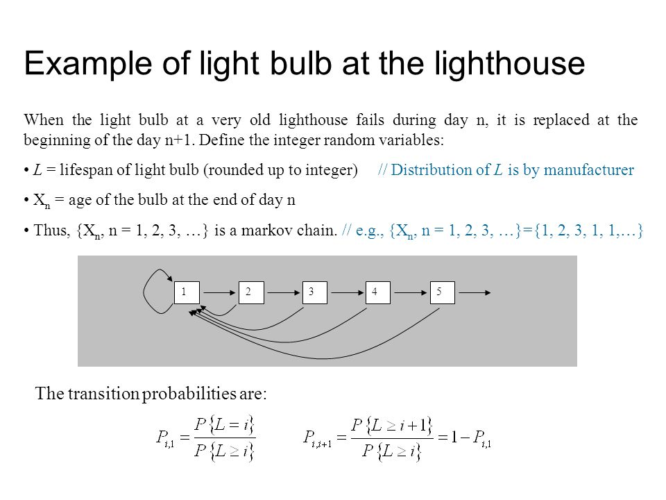 Example of light bulb at the lighthouse When the light bulb at a very old lighthouse fails during day n, it is replaced at the beginning of the day n+