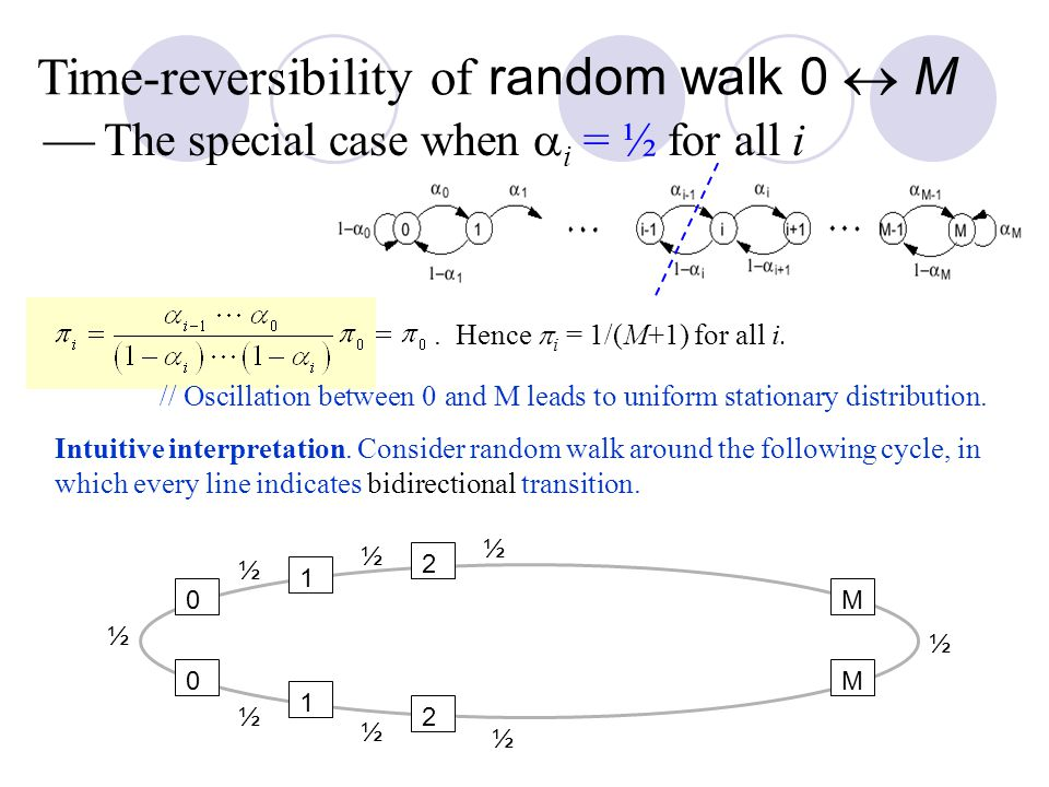 0 0 1 1 2 2 M M ½ ½ ½ ½ ½ ½ ½ ½ Time-reversibility of random walk 0  M  The special case when  i = ½ for all i. Hence  i = 1/(M+1) for all i. // O