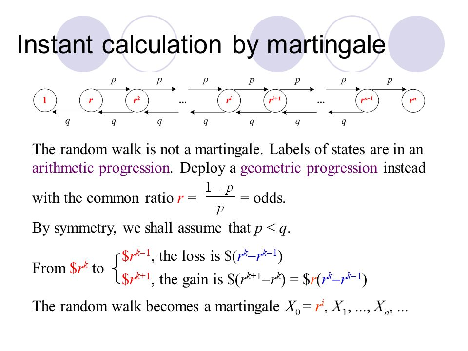 The random walk is not a martingale. Labels of states are in an arithmetic progression. Deploy a geometric progression instead with the common ratio r