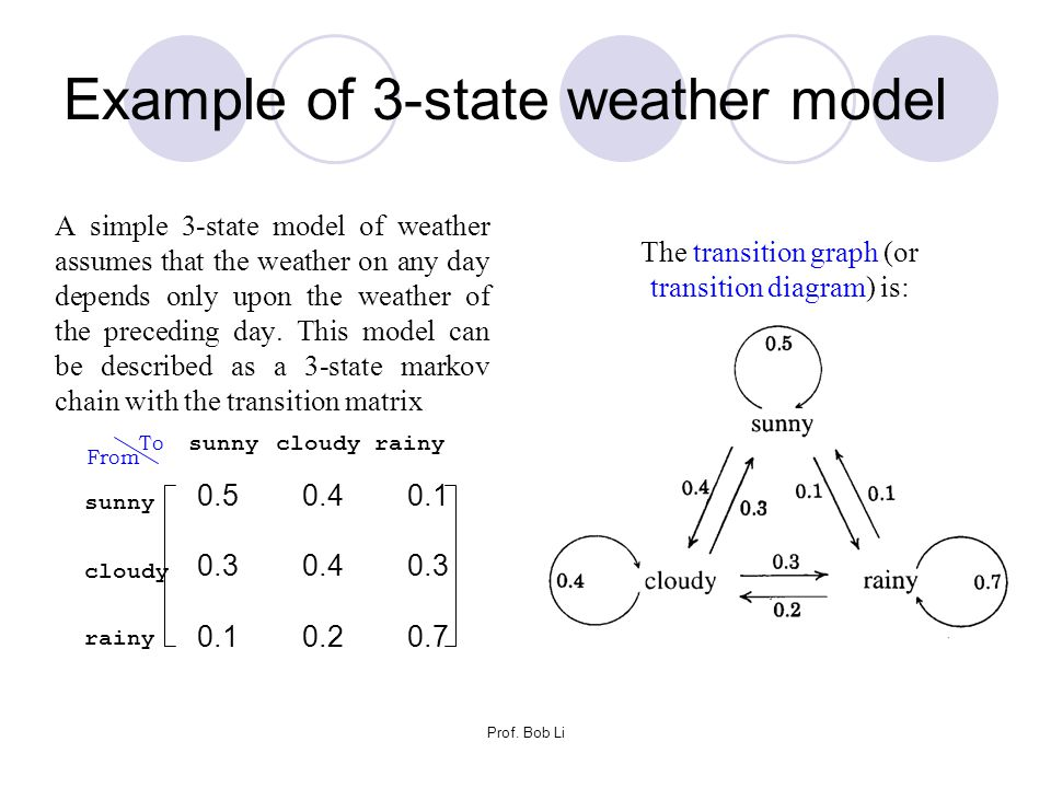 Prof. Bob Li Example of 3-state weather model A simple 3-state model of weather assumes that the weather on any day depends only upon the weather of t