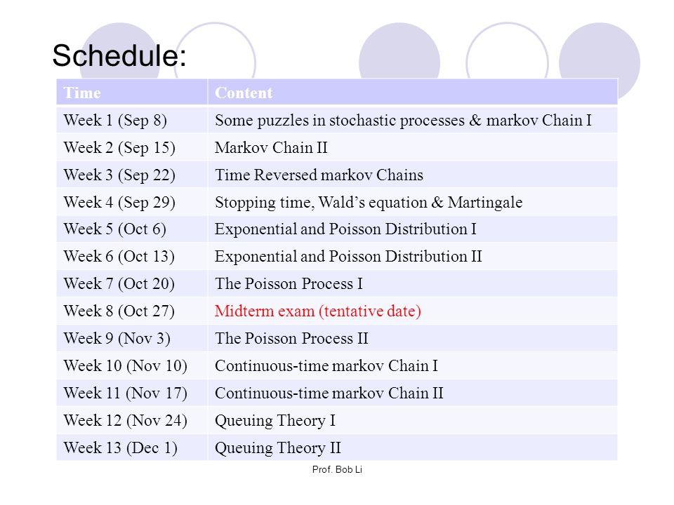 Prof.Bob Li Example of a 2-state markov chain The markov chain is not ergodic.