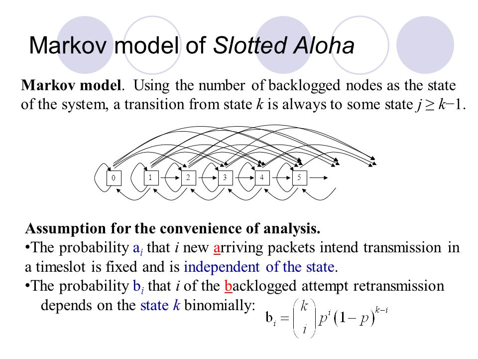 Markov model of Slotted Aloha Markov model. Using the number of backlogged nodes as the state of the system, a transition from state k is always to so