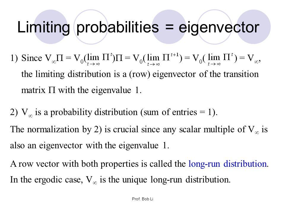 Prof. Bob Li 1)Since V   = V 0 ( )  = V 0 ( ) = V 0 ( ) = V , the limiting distribution is a (row) eigenvector of the transition matrix  with the