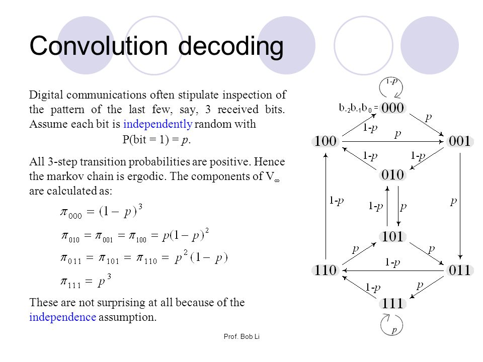 Prof. Bob Li Convolution decoding Digital communications often stipulate inspection of the pattern of the last few, say, 3 received bits. Assume each