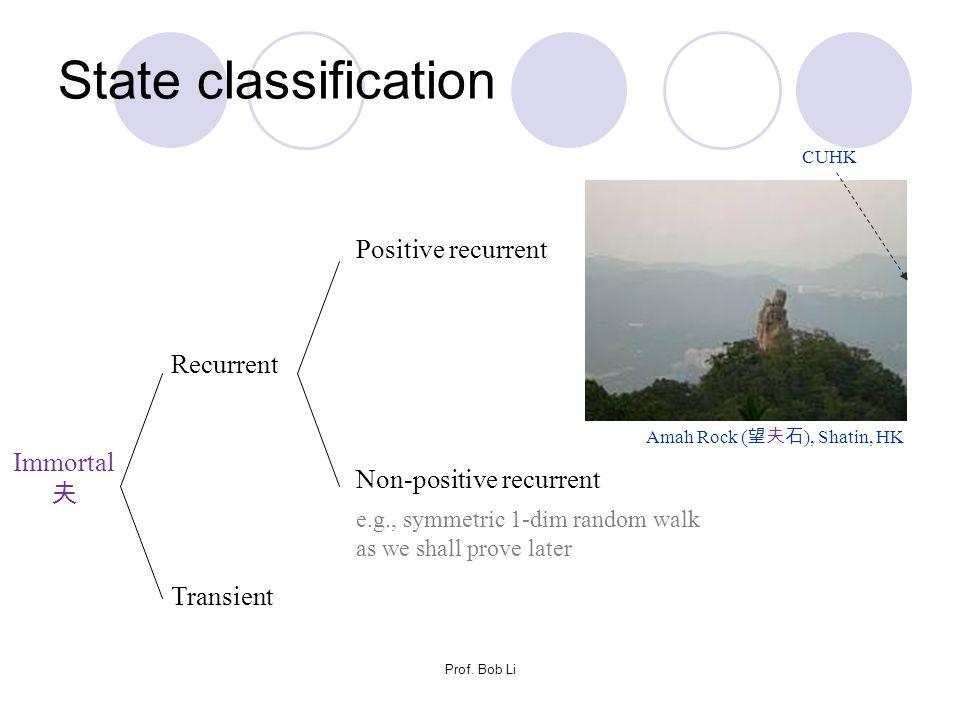 Recurrent Transient Positive recurrent Non-positive recurrent e.g., symmetric 1-dim random walk as we shall prove later Amah Rock ( 望夫石 ), Shatin, HK