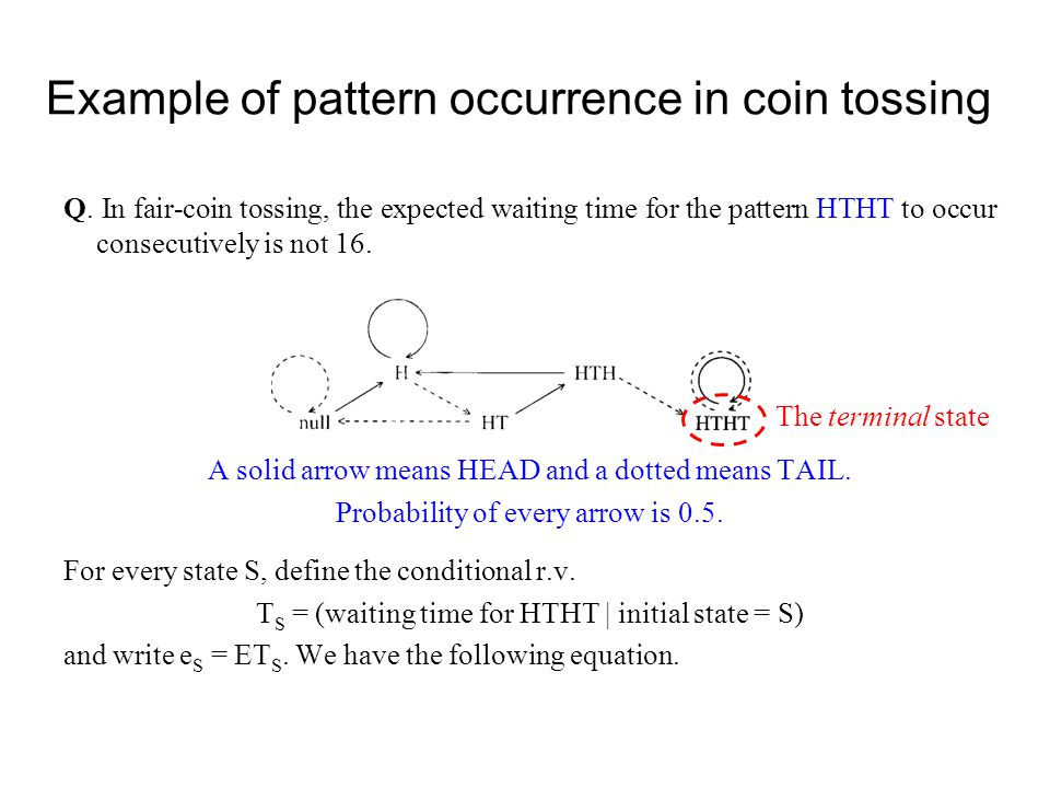 Example of pattern occurrence in coin tossing Q. In fair-coin tossing, the expected waiting time for the pattern HTHT to occur consecutively is not 16
