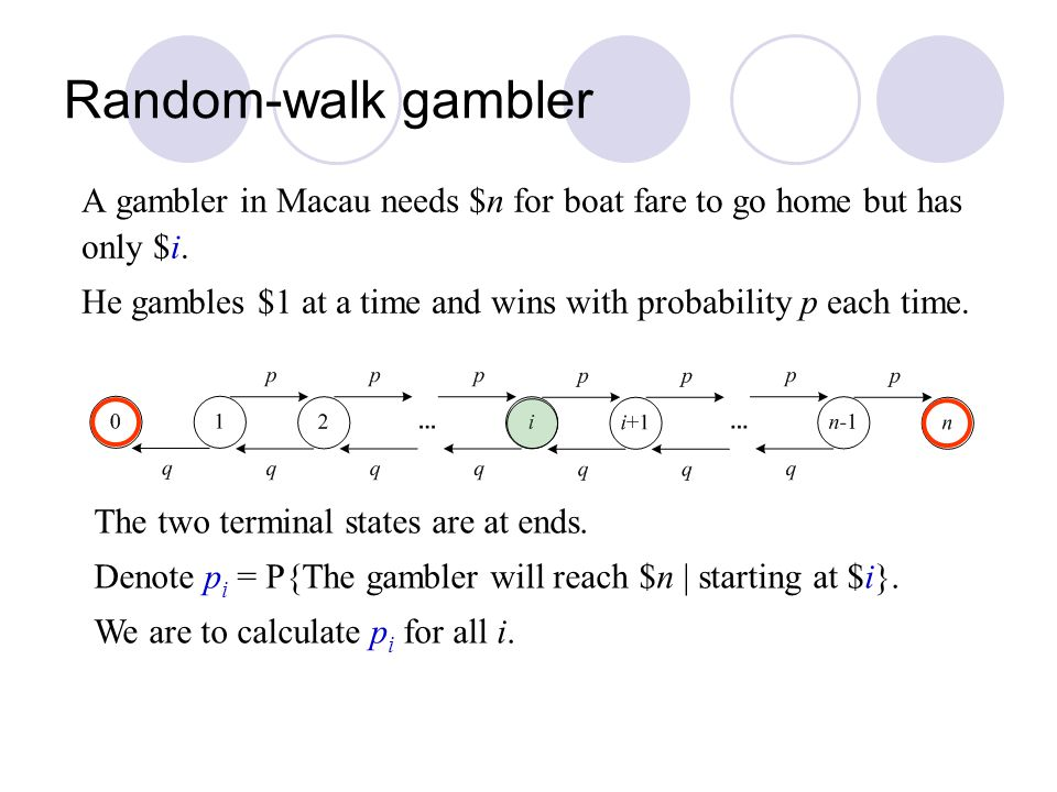 Random-walk gambler A gambler in Macau needs $n for boat fare to go home but has only $i. He gambles $1 at a time and wins with probability p each tim
