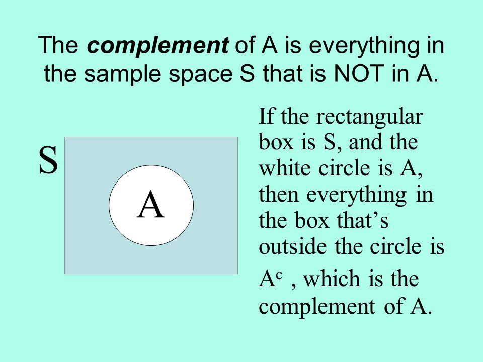 The complement of A is everything in the sample space S that is NOT in A.