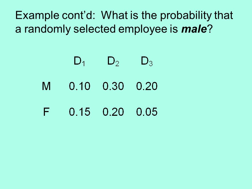 Example cont'd: What is the probability that a randomly selected employee is male