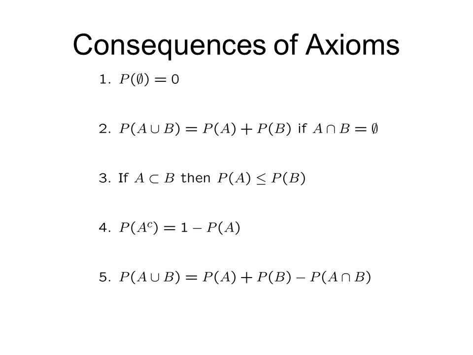 Consequences of Axioms
