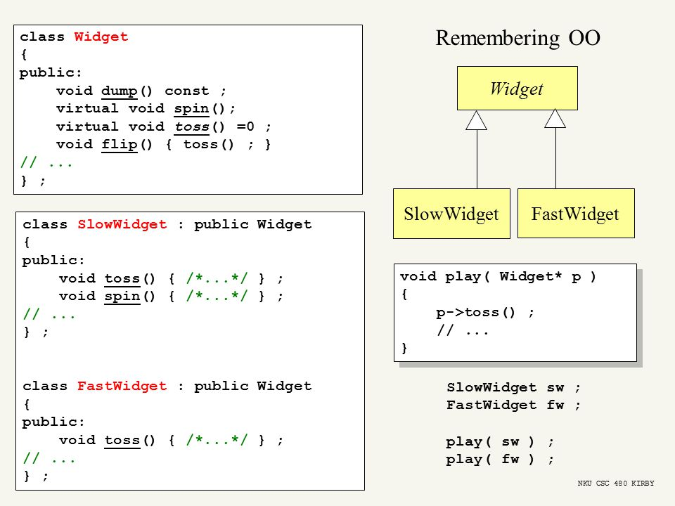 class Widget { public: void dump() const ; virtual void spin(); virtual void toss() =0 ; void flip() { toss() ; } //...