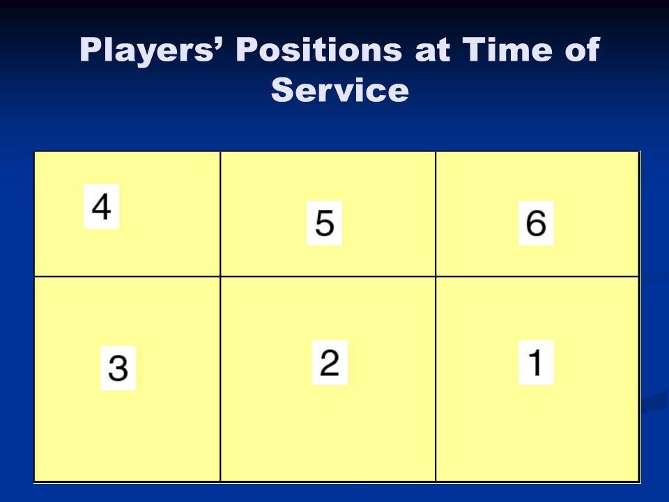Players' Positions at Time of Service