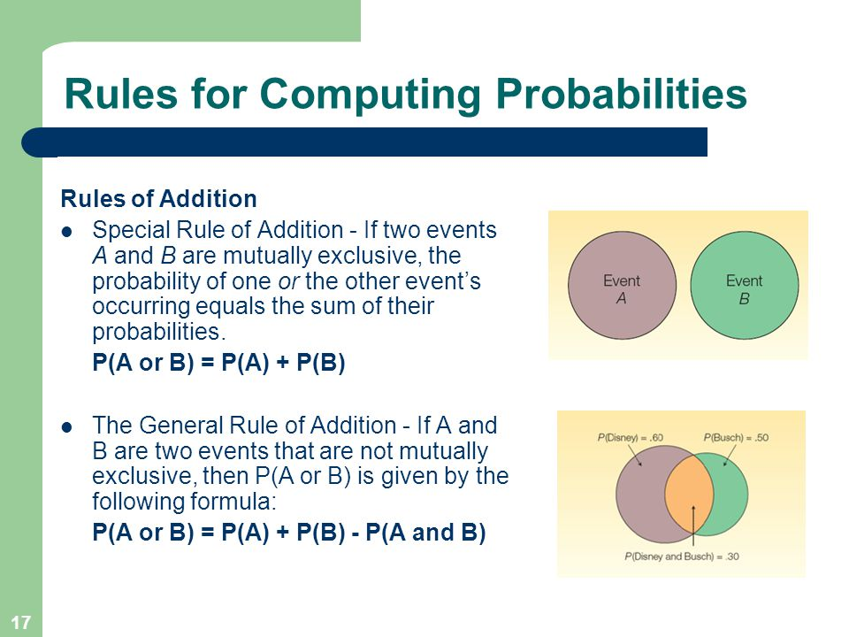 17 Rules for Computing Probabilities Rules of Addition Special Rule of Addition - If two events A and B are mutually exclusive, the probability of one or the other event's occurring equals the sum of their probabilities.