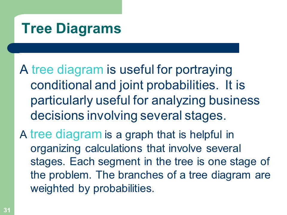 31 Tree Diagrams A tree diagram is useful for portraying conditional and joint probabilities.