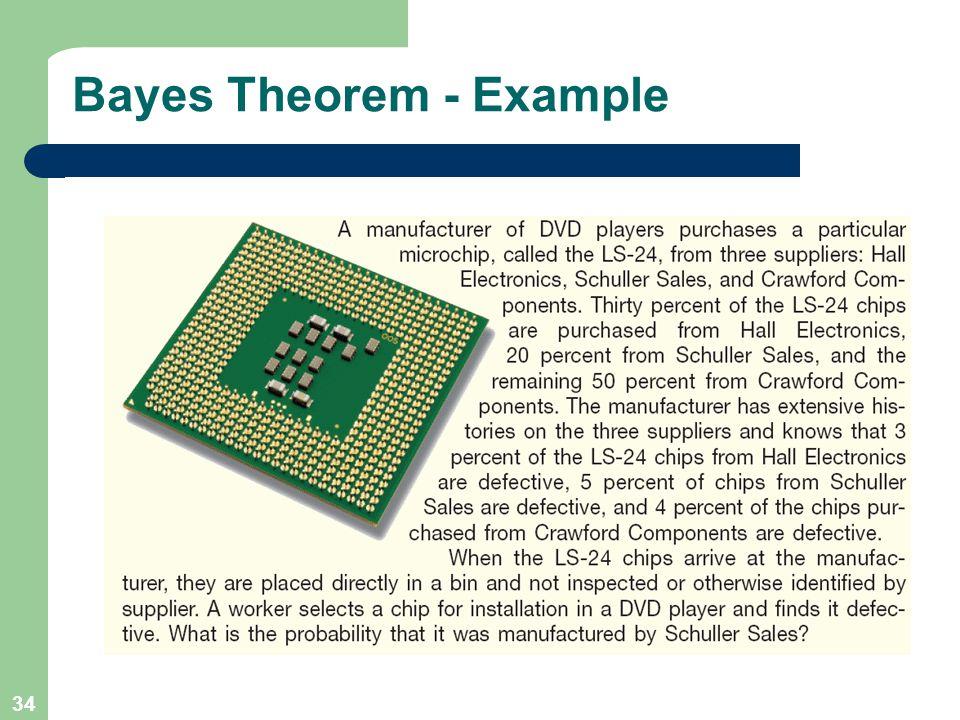 34 Bayes Theorem - Example