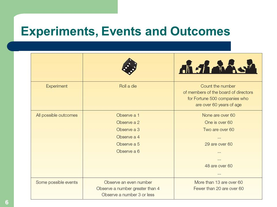 6 Experiments, Events and Outcomes