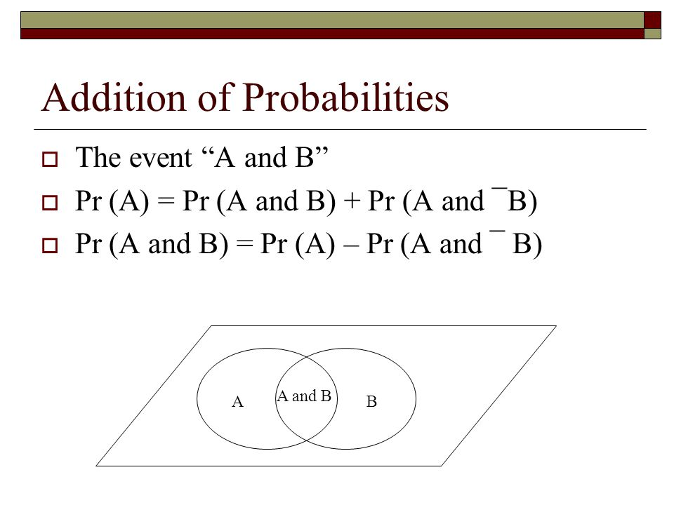 Addition of Probabilities  The event A and B  Pr (A) = Pr (A and B) + Pr (A and ¯B)  Pr (A and B) = Pr (A) – Pr (A and ¯ B) A and B AB