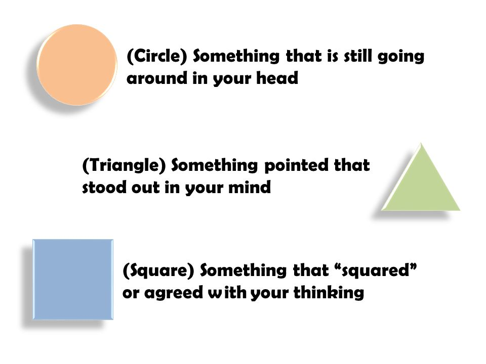 """(Circle) Something that is still going around in your head (Triangle) Something pointed that stood out in your mind (Square) Something that """"squared"""""""