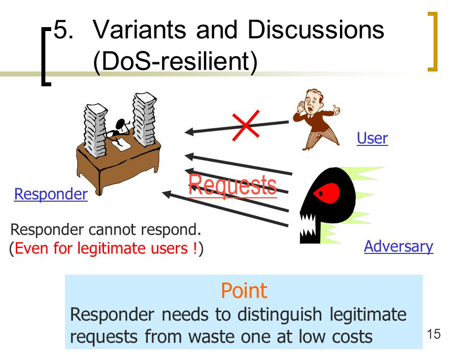 15 Point Responder needs to distinguish legitimate requests from waste one at low costs Responder cannot respond.