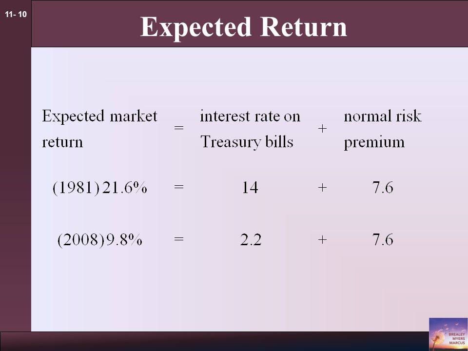 11- 10 Expected Return