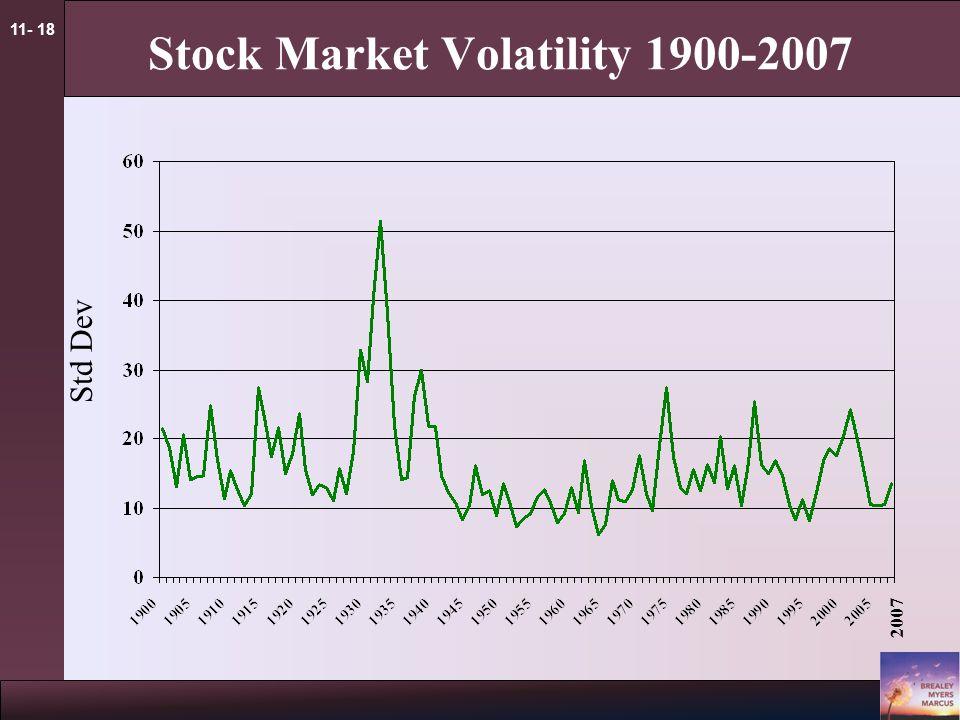 11- 18 Stock Market Volatility 1900-2007 Std Dev 2007