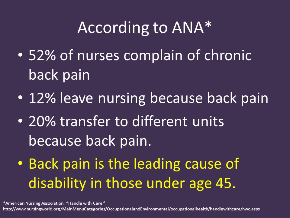 According to ANA* 52% of nurses complain of chronic back pain 12% leave nursing because back pain 20% transfer to different units because back pain.