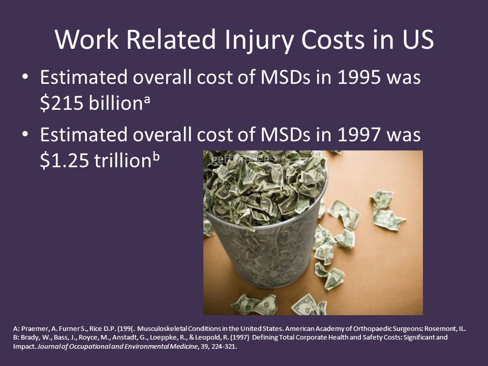 Work Related Injury Costs in US Estimated overall cost of MSDs in 1995 was $215 billion a Estimated overall cost of MSDs in 1997 was $1.25 trillion b A: Praemer, A.