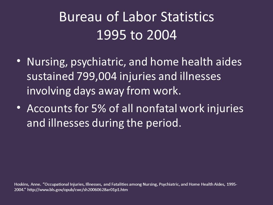 Bureau of Labor Statistics 1995 to 2004 Nursing, psychiatric, and home health aides sustained 799,004 injuries and illnesses involving days away from work.