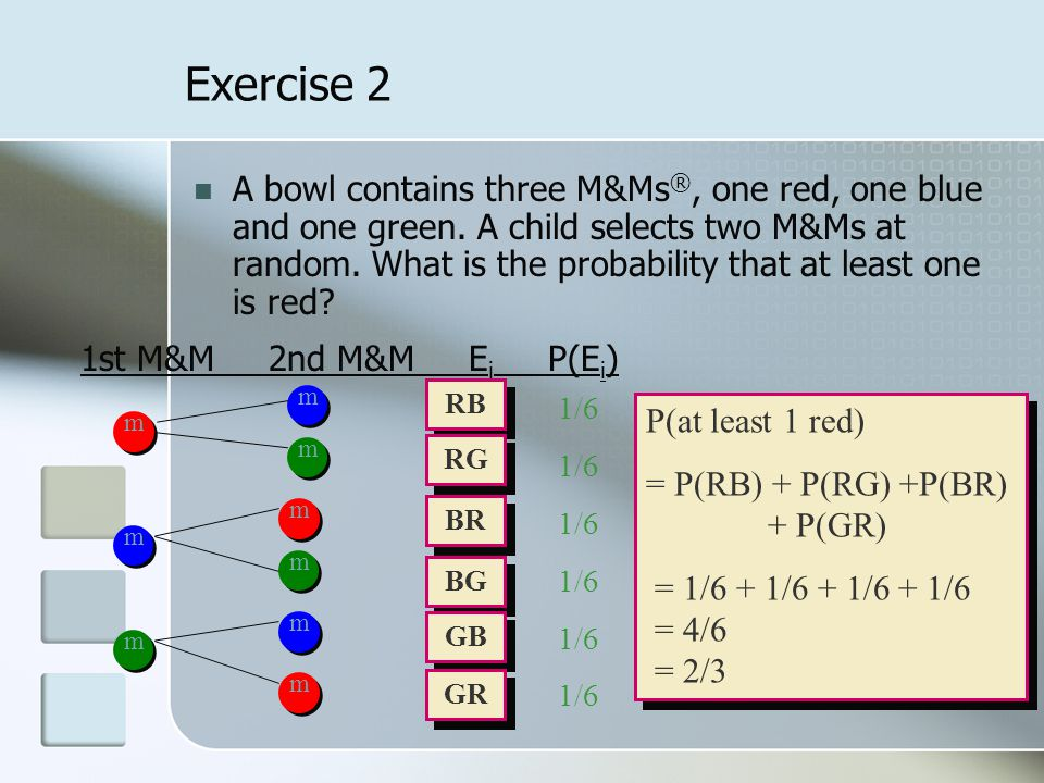Exercise 2 A bowl contains three M&Ms ®, one red, one blue and one green.