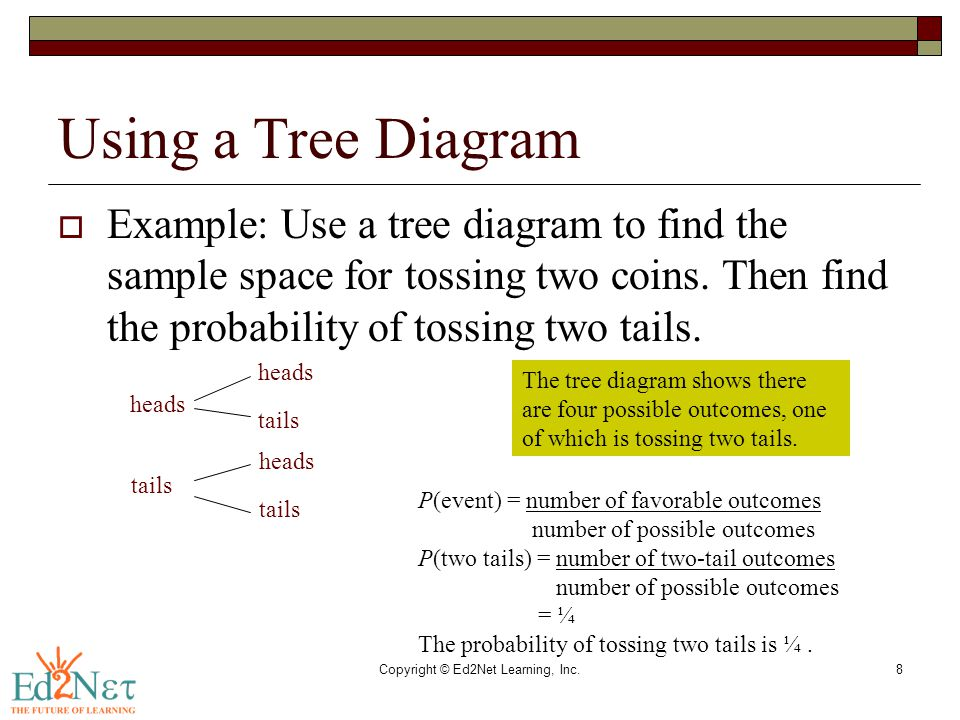 Copyright © Ed2Net Learning, Inc.8 Using a Tree Diagram  Example: Use a tree diagram to find the sample space for tossing two coins. Then find the pr