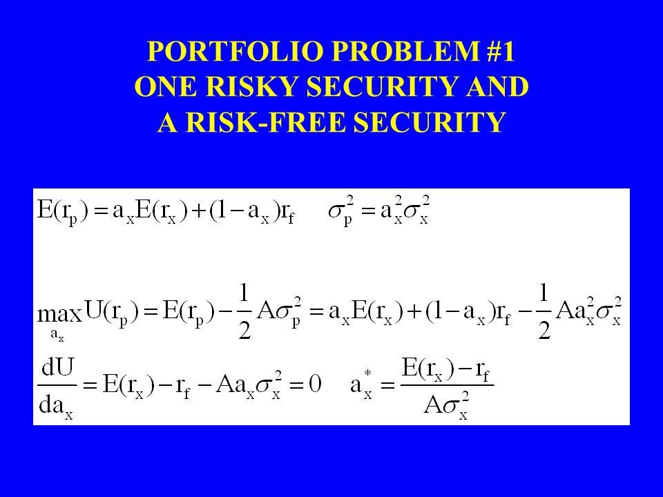 PORTFOLIO PROBLEM #1 ONE RISKY SECURITY AND A RISK-FREE SECURITY
