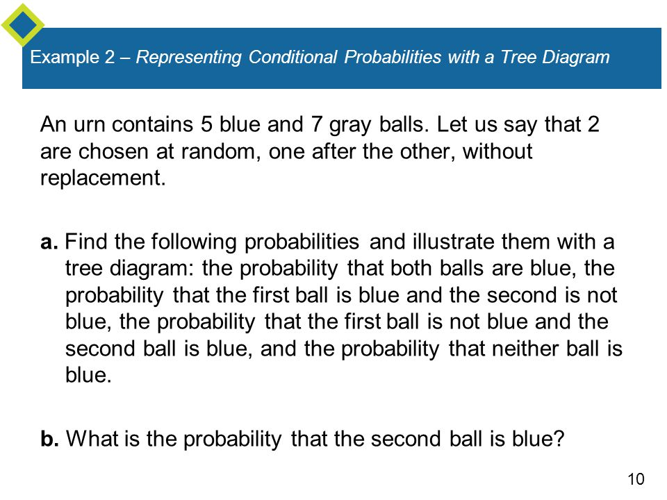 10 Example 2 – Representing Conditional Probabilities with a Tree Diagram An urn contains 5 blue and 7 gray balls. Let us say that 2 are chosen at ran