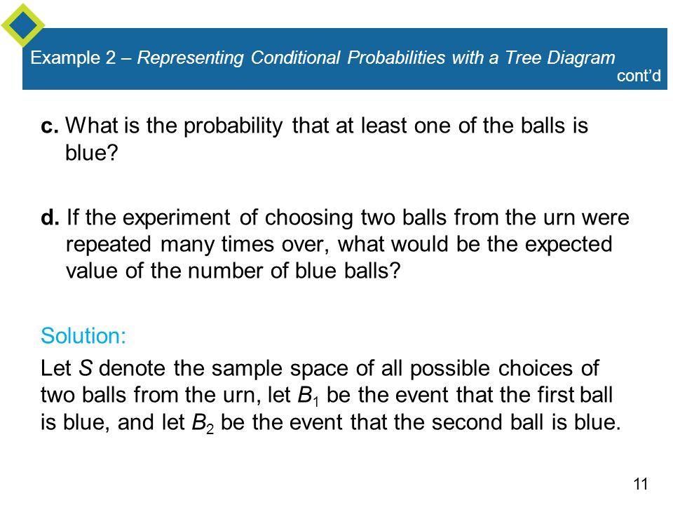 11 Example 2 – Representing Conditional Probabilities with a Tree Diagram c. What is the probability that at least one of the balls is blue? d. If the