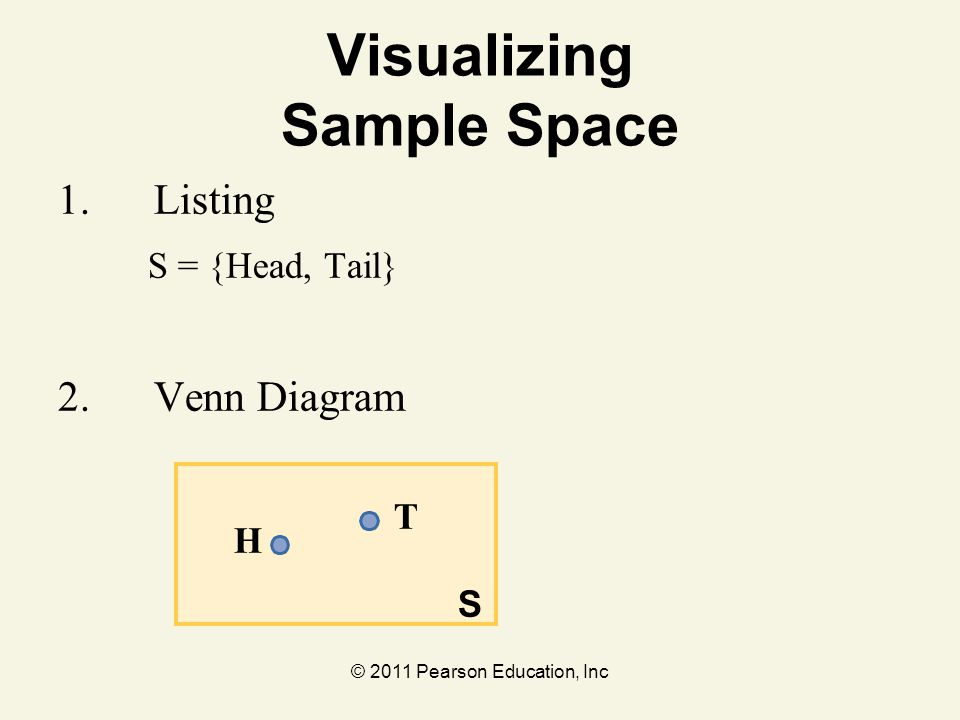 © 2011 Pearson Education, Inc Visualizing Sample Space 1.Listing S = {Head, Tail} 2.Venn Diagram H T S