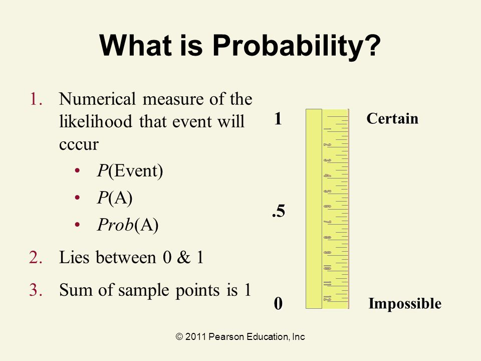 © 2011 Pearson Education, Inc What is Probability? 1.Numerical measure of the likelihood that event will cccur P(Event) P(A) Prob(A) 2.Lies between 0