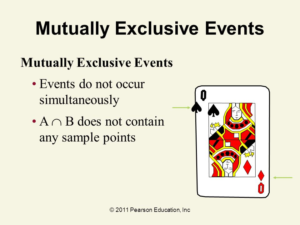 © 2011 Pearson Education, Inc Mutually Exclusive Events Events do not occur simultaneously A  does not contain any sample points   Mutually Exclu