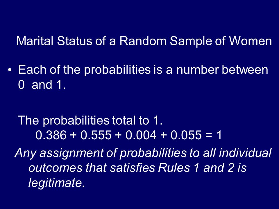 Marital Status of a Random Sample of Women Consider the following assignment of probabilities Marital Status of a Random Sample of Women Ages 25 to 29